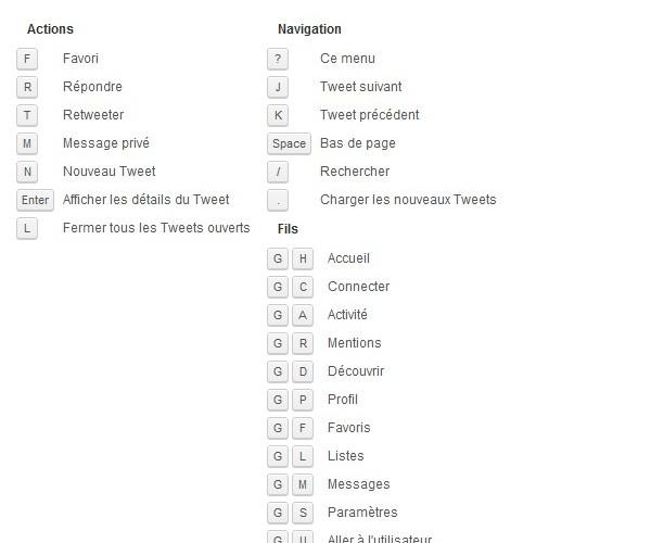 Mieux utiliser Twitter avec les raccourcis clavier